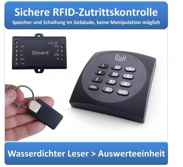 RFID Leser Zutrittskontrolle
